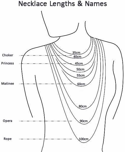 Chain and Necklace Lengths